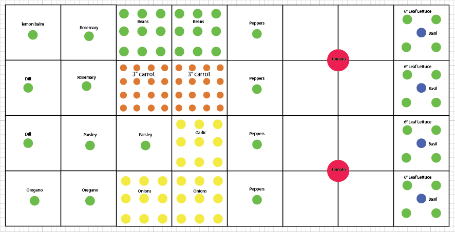 square foot garden – Square Foot Garden Plans